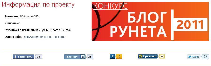 Конкурс блог Рунета