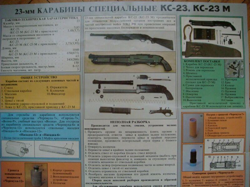 Россия-1.