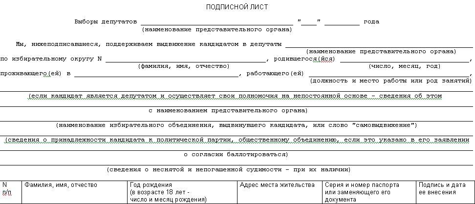 Образец заполнения Подписного Листа