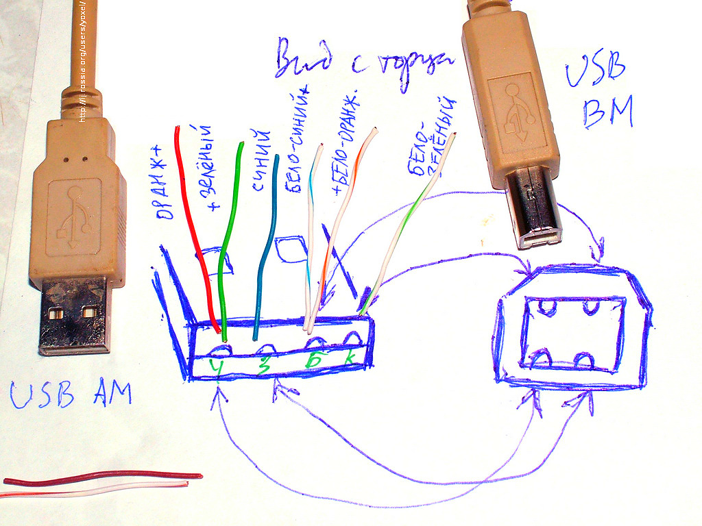 Usb a-a кабель своими руками 47