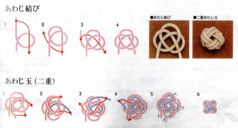 В верхней части схемы показано