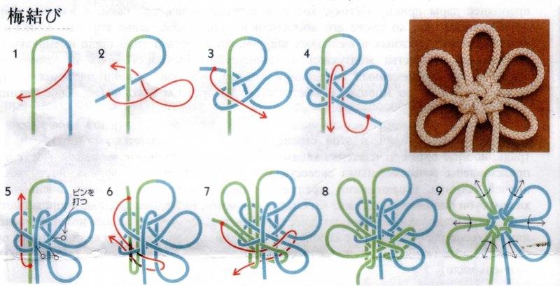Японское узел плетение