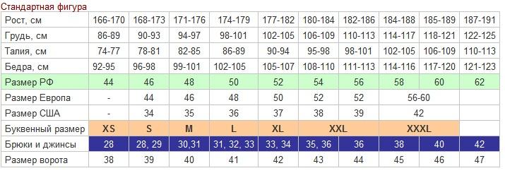 Таблицы соответствия размеров мужской одежды d21e9768108