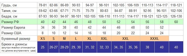 Таблицы соответствия размеров мужской одежды.. Обсуждение на LiveInternet -  Российский Сервис Онлайн-Дневников e1c8662160d