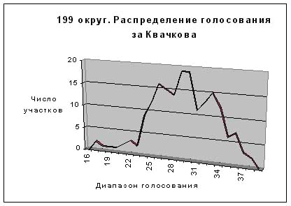 23,15 КБ