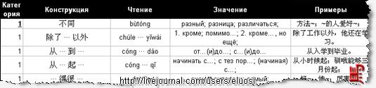 Таблица 39,07 КБ
