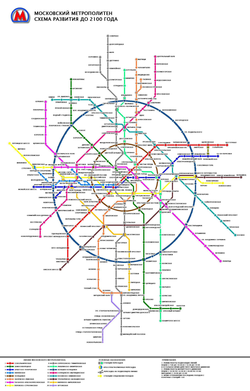 метро в 3000 году способу