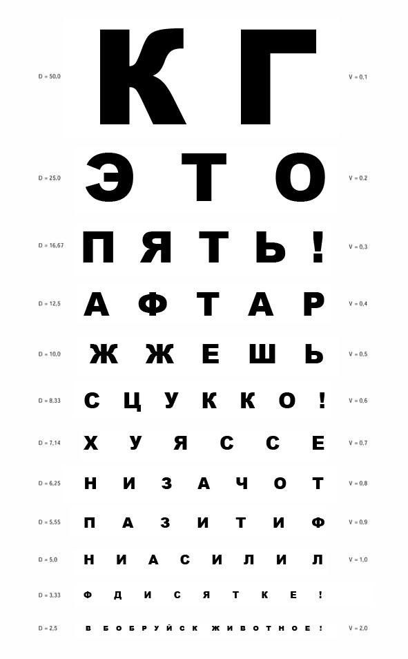 проверяем зрение 0 8 в пять лет Мозговий Минає