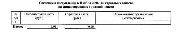 14,68 КБ