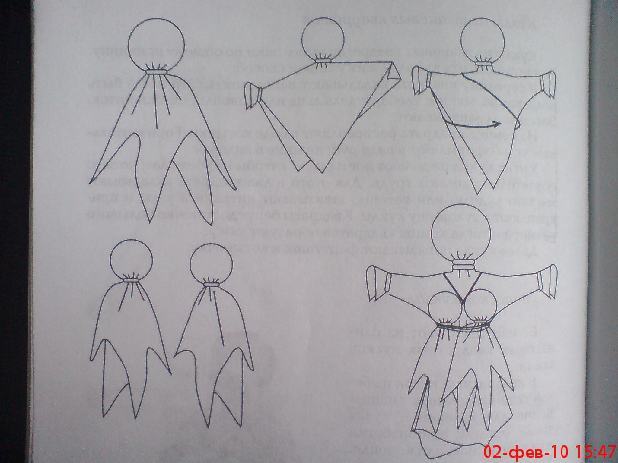 Схема куклы