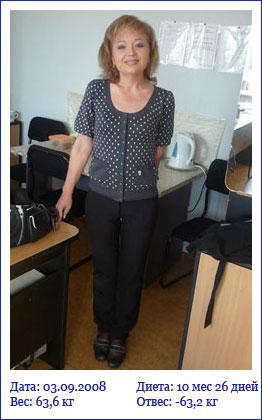 Светлана Ахтарова Дневник Похудения. Дневник худеющей: Светлана сбросила 70 кг за полтора года