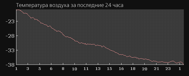 10,66 КБ