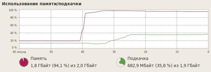 48.24 КБ