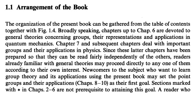 Group Theory and Its Applications in Physics / Inui T., Tanabe Y., Onodera Y. — Berlin; Heidelberg: Springer-Verlag, 1990. — P. 5.