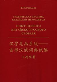 «Опыт первого китайско-русского словаря» В. П. Васильева