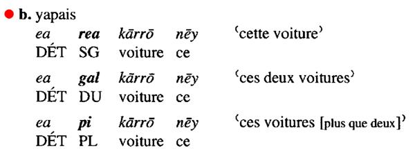 Mel'čuk I. Cours de morphologie générale: (théorique et descriptive). Volume V. — Montréal; [Paris], 2000. — P. 310.