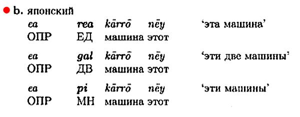 Мельчук И. А. Курс общей морфологии. Том V. — М.; Вена, 2006. — С. 334.