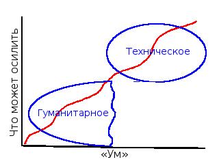 10.46 КБ