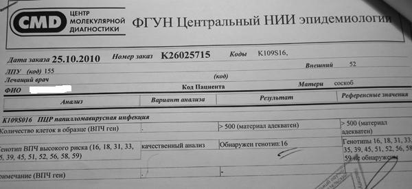 Как сдать анализы мужчине на впч - Jks-k.ru
