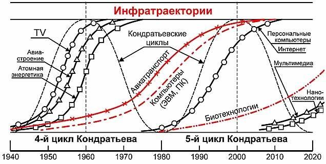 90.51 КБ