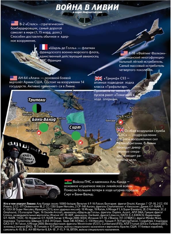 Ливия Война Карта НАТО Повстанцы Евгений Супер e-super.livejournal.com