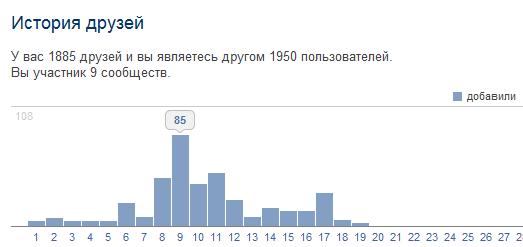 11.48 КБ