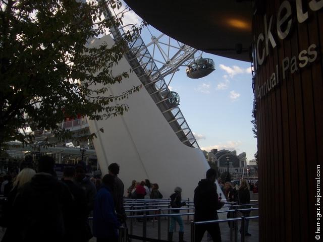 London Eye Annual Pass
