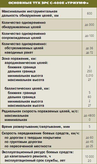 87.03 КБ