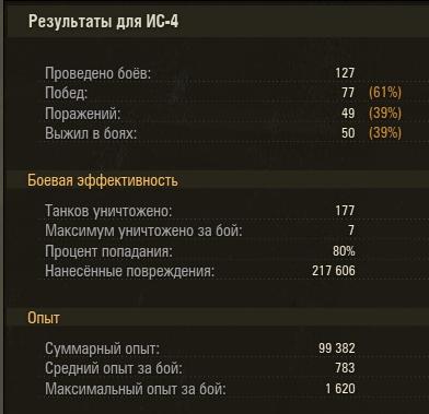 127.99 КБ
