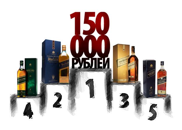 Конкурс! Для дизайнеров, приз - 150 000 рублей!