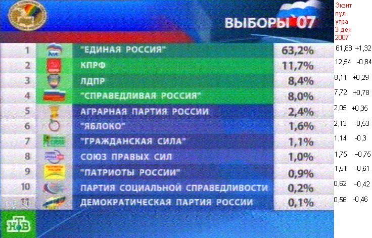 81.79 КБ