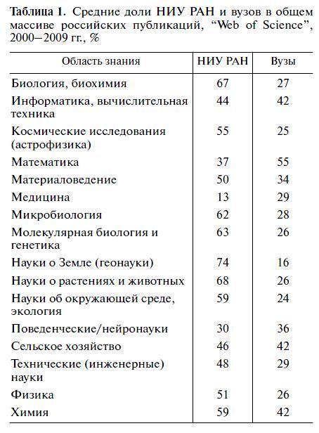 50.01 КБ