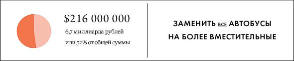 14.81 КБ