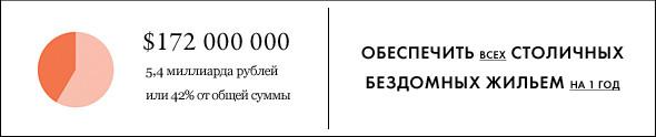 15.54 КБ