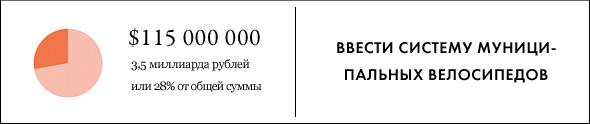 14.88 КБ