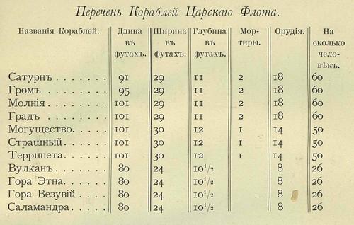 50.09 КБ