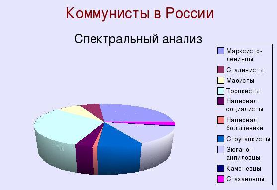 25.58 КБ