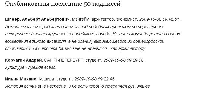 15.35 КБ