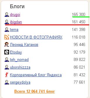 10.08 КБ