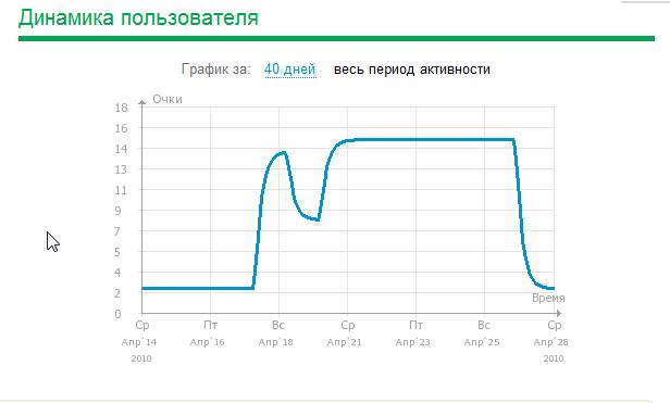 9.89 КБ
