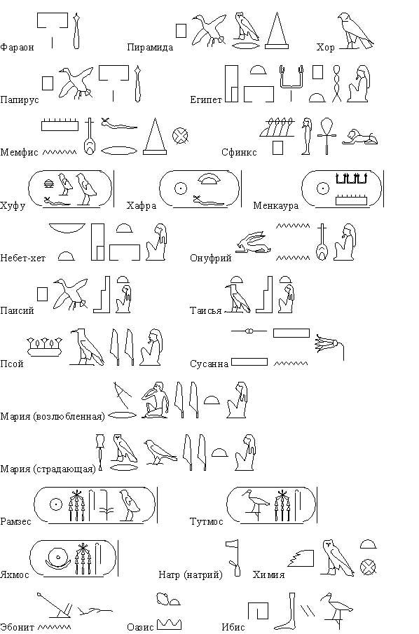 Перевод египетских иероглифов в картинках рабочая тетрадь