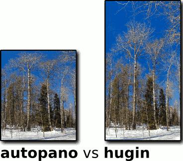 Сравнение проекций