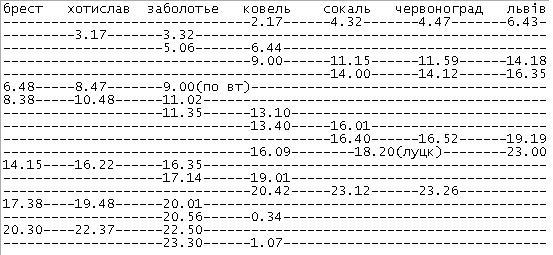 53.72 КБ