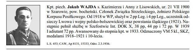 Якуб Вайда