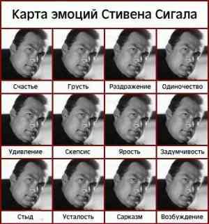Карта эмоций Сигала