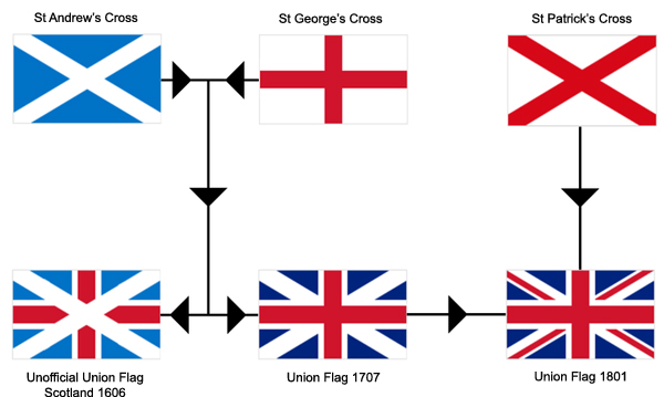 Union Jack - Fridge magnets from all over the world