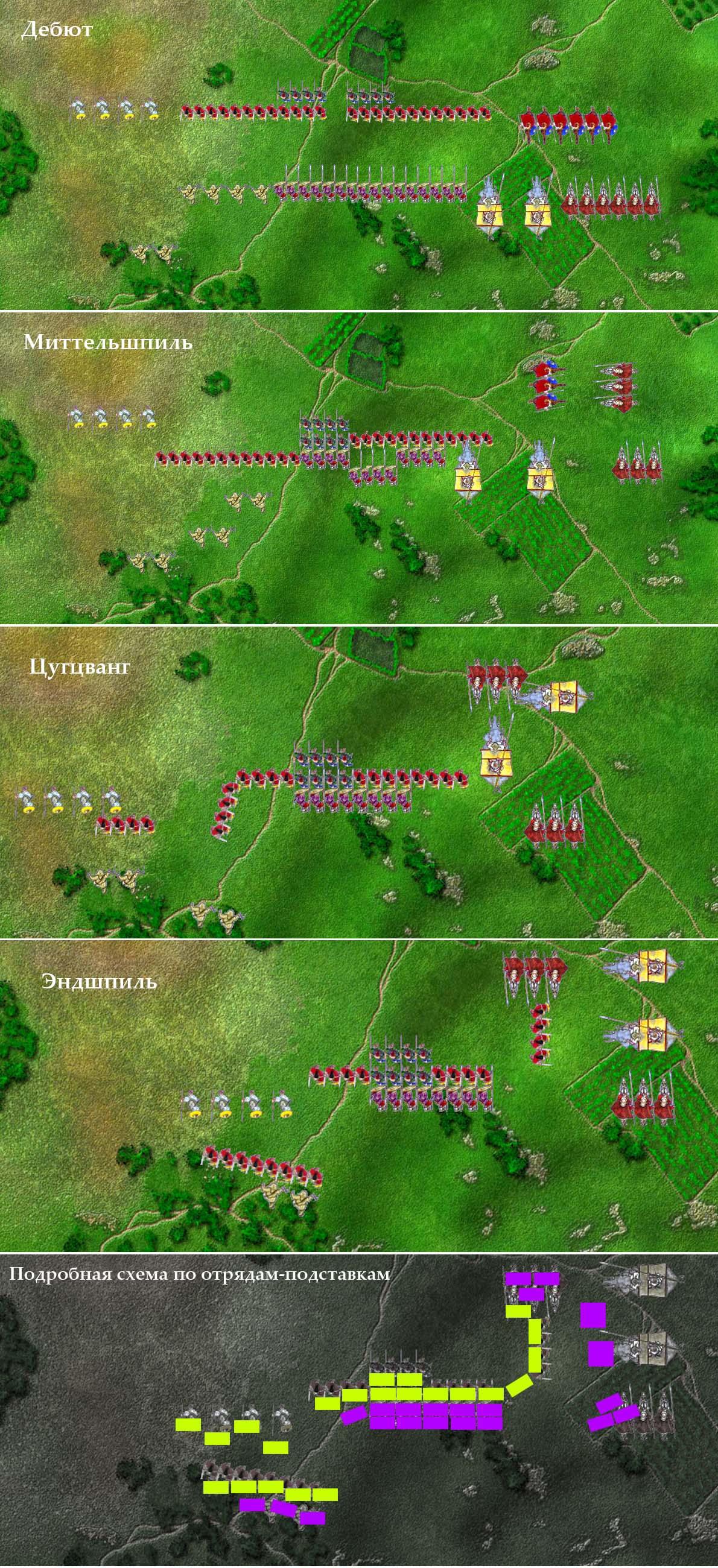 Битва при Верии 111г. до н.э.