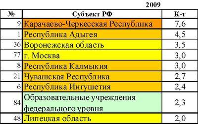 31.26 КБ