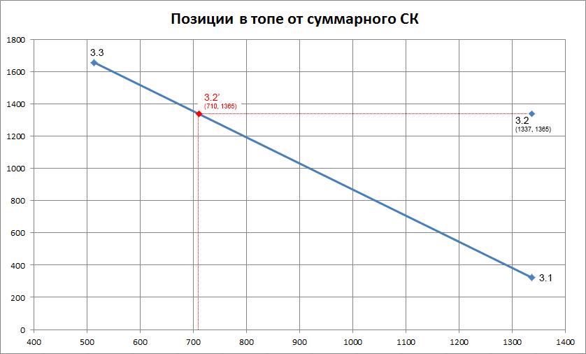 18.54 КБ