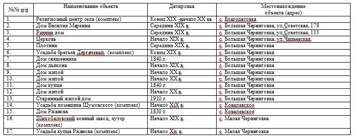 9.49 КБ